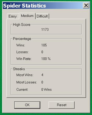 Best score in spider solitaire